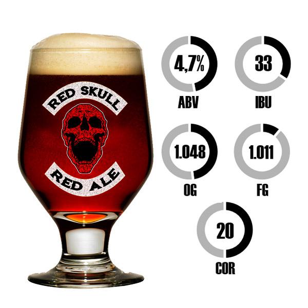 Kit Receita Cerveja Fácil Red Skull Red Ale