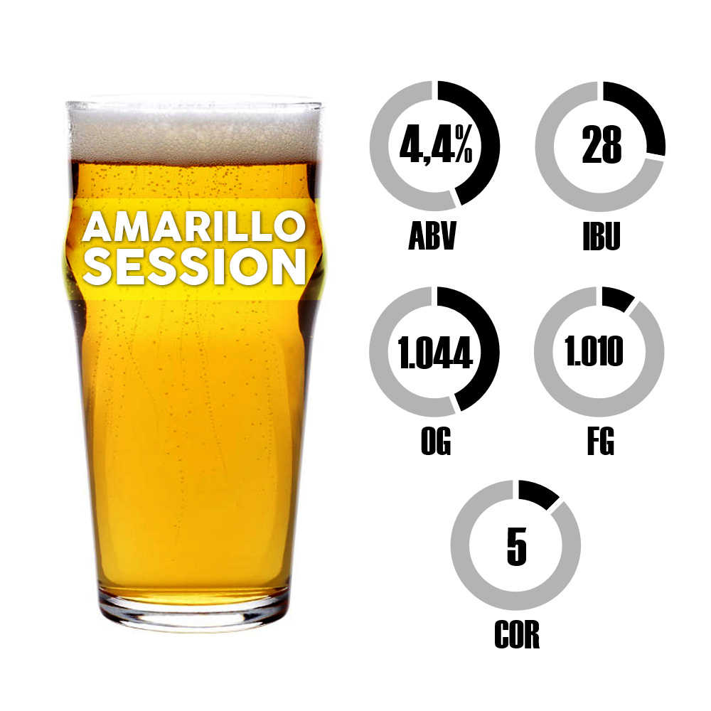 Kit Receita Cerveja Fácil Amarillo Session IPA